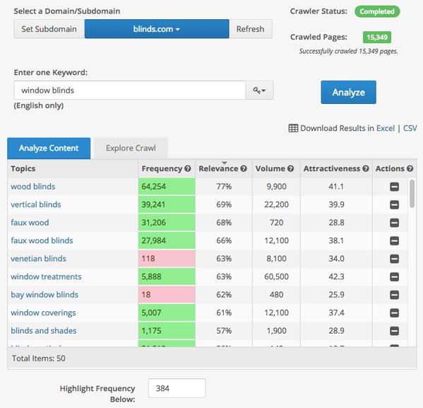 seo-tools-market-muse