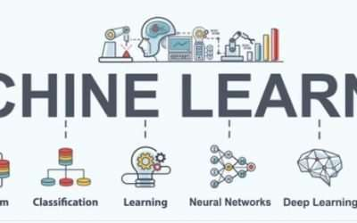 Machine learning within SEO